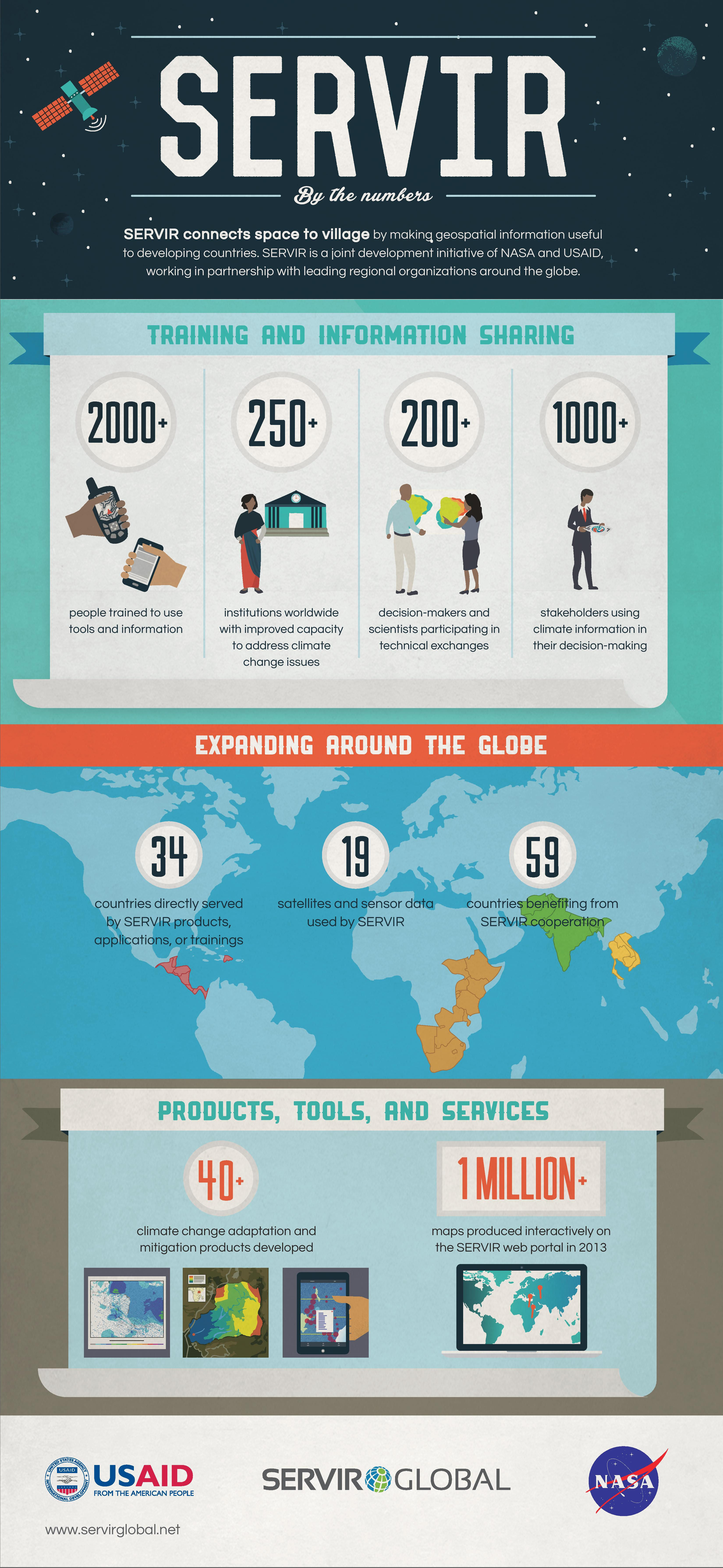 SERVIR By the Numbers Infographic