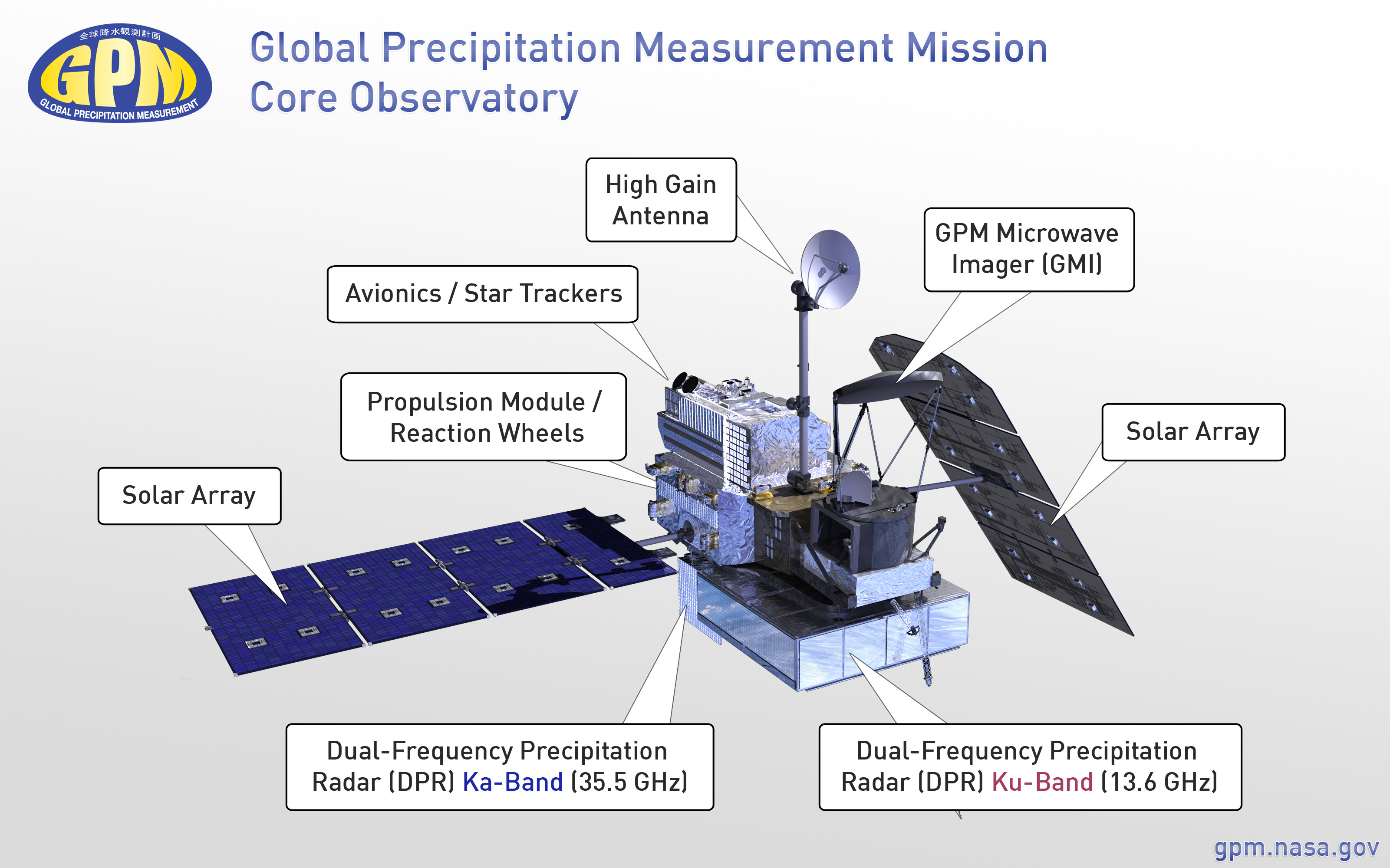 Satellite-borne Precipitation Estimation | SERVIR-Mekong